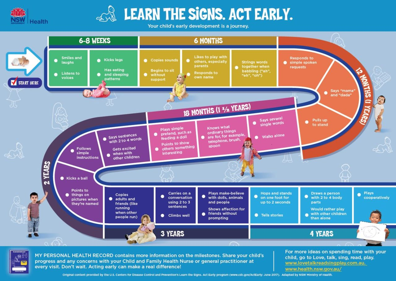 Learn-the-signs-1280x911.jpg